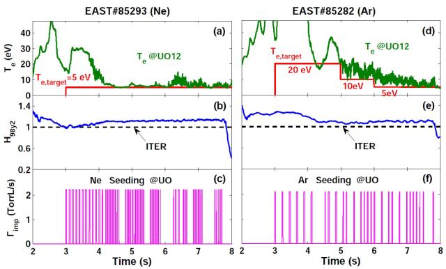 Time traces of the stationary divertor $T_{e,div}$ in the strike point region together with feedback control target (a, d), $H_{98}$ compared with ITER baseline (b, e), and feedback divertor impurity seeding quantity (c, f) during two actively controlled detached H-mode plasmas achieved with neon (left) and argon (right) on EAST, respectively.